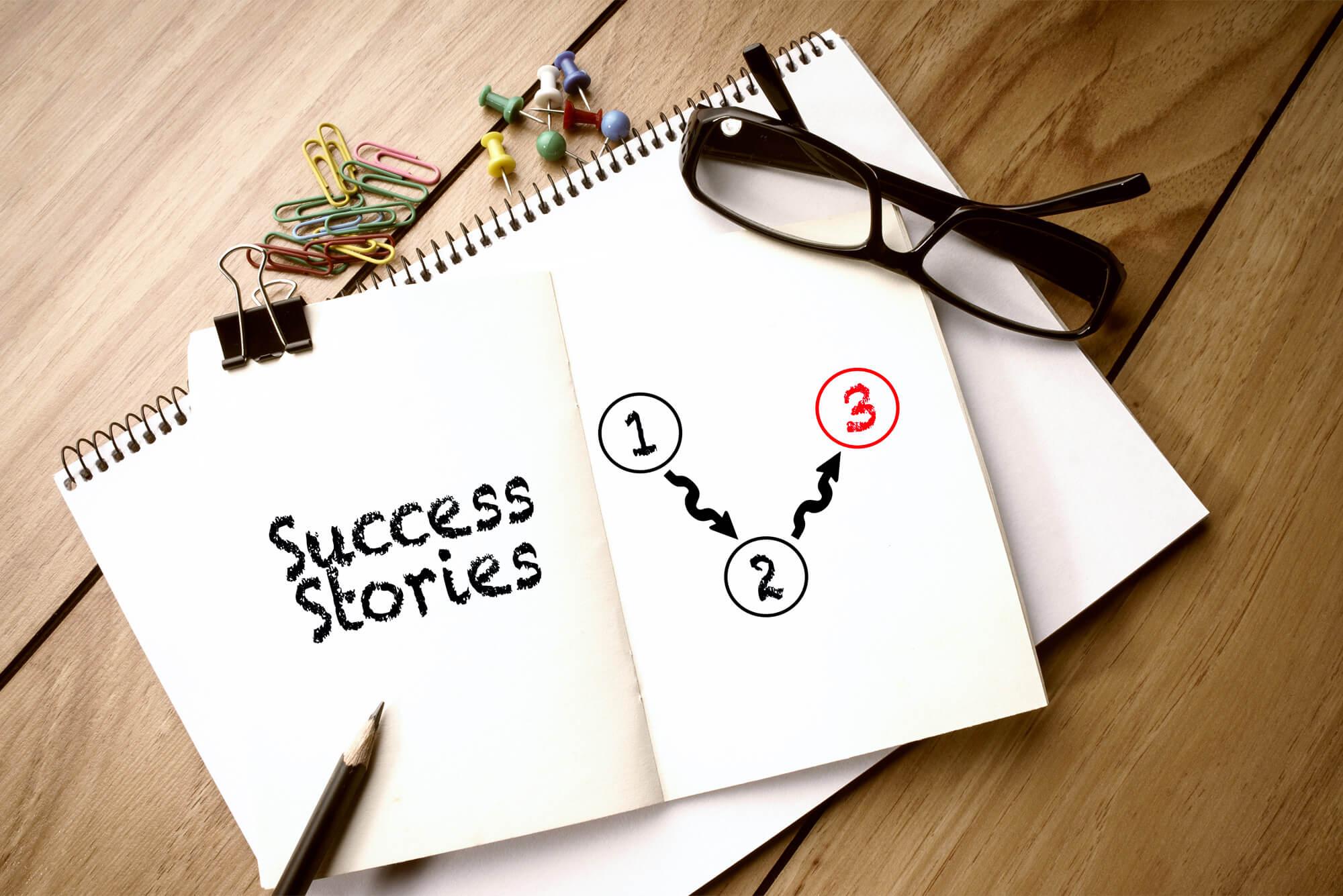 5 tips om succesvol te verkopen binnen Orderchamp